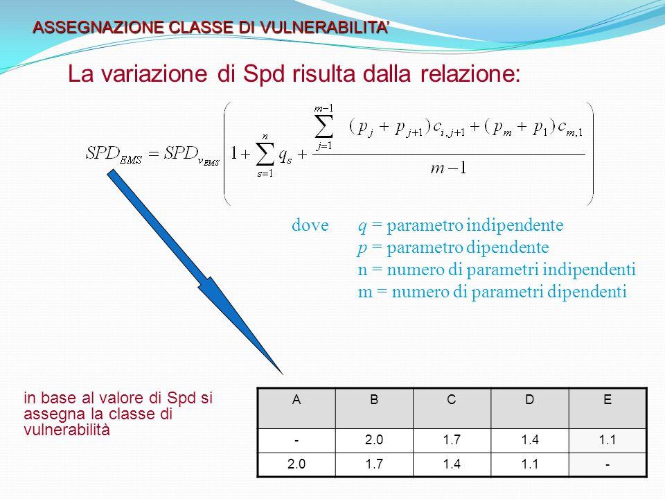 La variazione di Spd risulta dalla relazione: ASSEGNAZIONE CLASSE DI VULNERABILITA in base al valore di Spd si assegna la classe di vulnerabilità dove