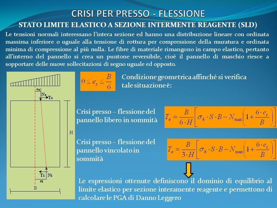 STATO LIMITE ELASTICO A SEZIONE INTERMENTE REAGENTE (SLD) Le tensioni normali interessano lintera sezione ed hanno una distribuzione lineare con ordin