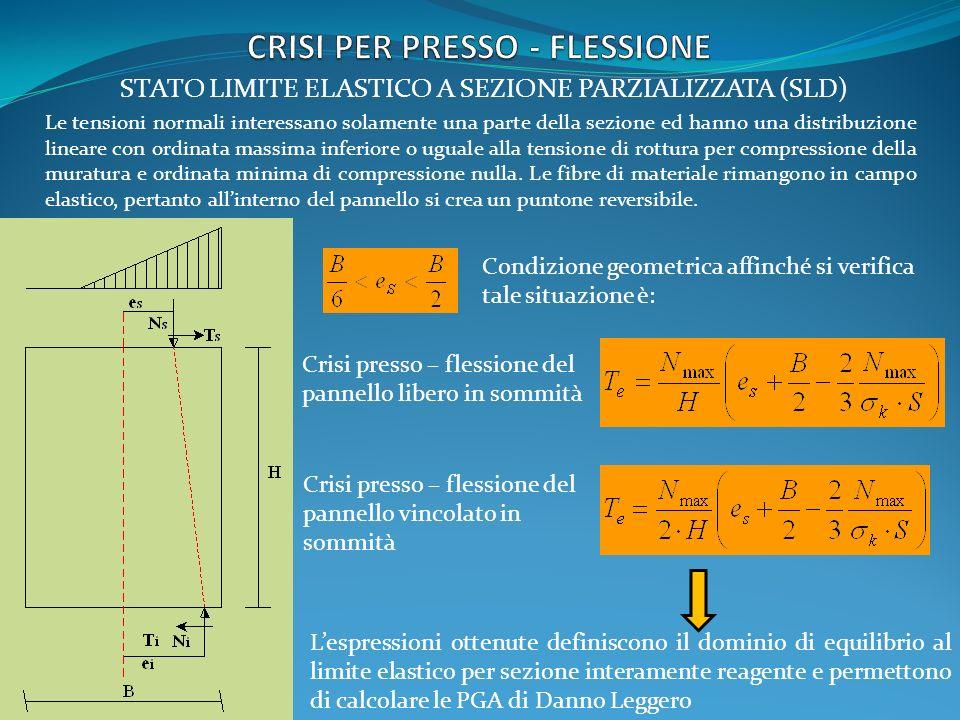 STATO LIMITE ELASTICO A SEZIONE PARZIALIZZATA (SLD) Le tensioni normali interessano solamente una parte della sezione ed hanno una distribuzione linea