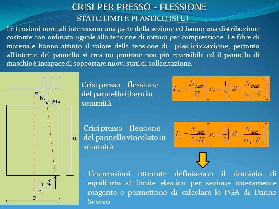 STATO LIMITE PLASTICO (SLU) Le tensioni normali interessano una parte della sezione ed hanno una distribuzione costante con ordinata uguale alla tensi