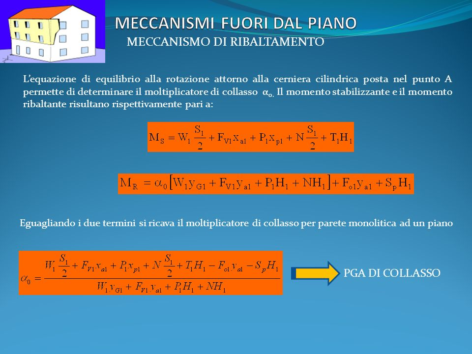 MECCANISMO DI RIBALTAMENTO PGA DI COLLASSO Lequazione di equilibrio alla rotazione attorno alla cerniera cilindrica posta nel punto A permette di dete