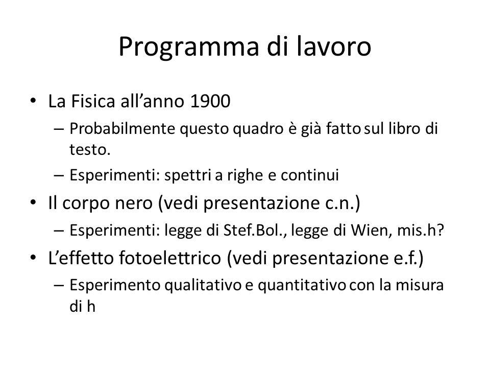 Programma di lavoro La Fisica allanno 1900 – Probabilmente questo quadro è già fatto sul libro di testo.