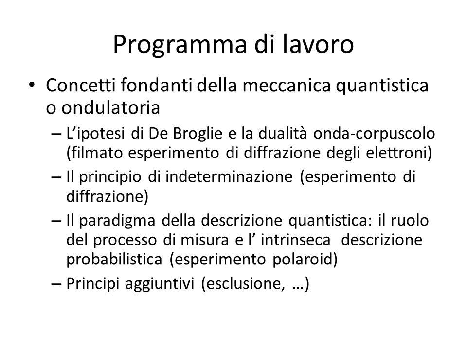 Programma di lavoro Concetti fondanti della meccanica quantistica o ondulatoria – Lipotesi di De Broglie e la dualità onda-corpuscolo (filmato esperimento di diffrazione degli elettroni) – Il principio di indeterminazione (esperimento di diffrazione) – Il paradigma della descrizione quantistica: il ruolo del processo di misura e l intrinseca descrizione probabilistica (esperimento polaroid) – Principi aggiuntivi (esclusione, …)
