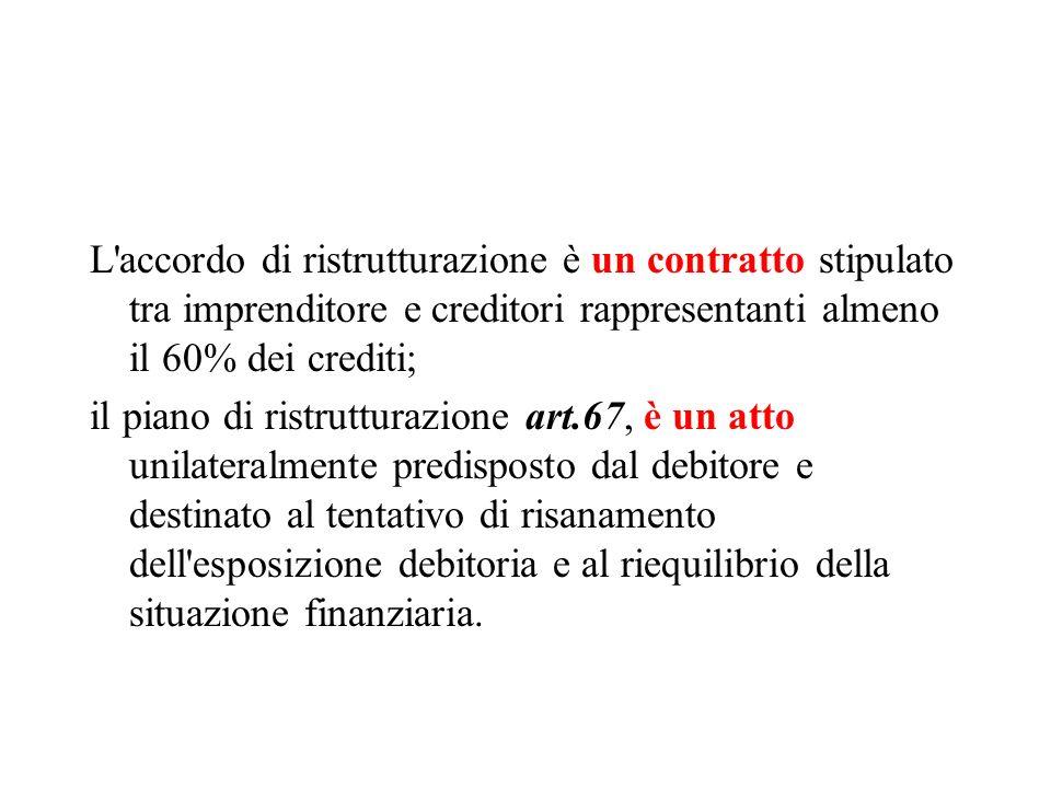 L'accordo di ristrutturazione è un contratto stipulato tra imprenditore e creditori rappresentanti almeno il 60% dei crediti; il piano di ristrutturaz