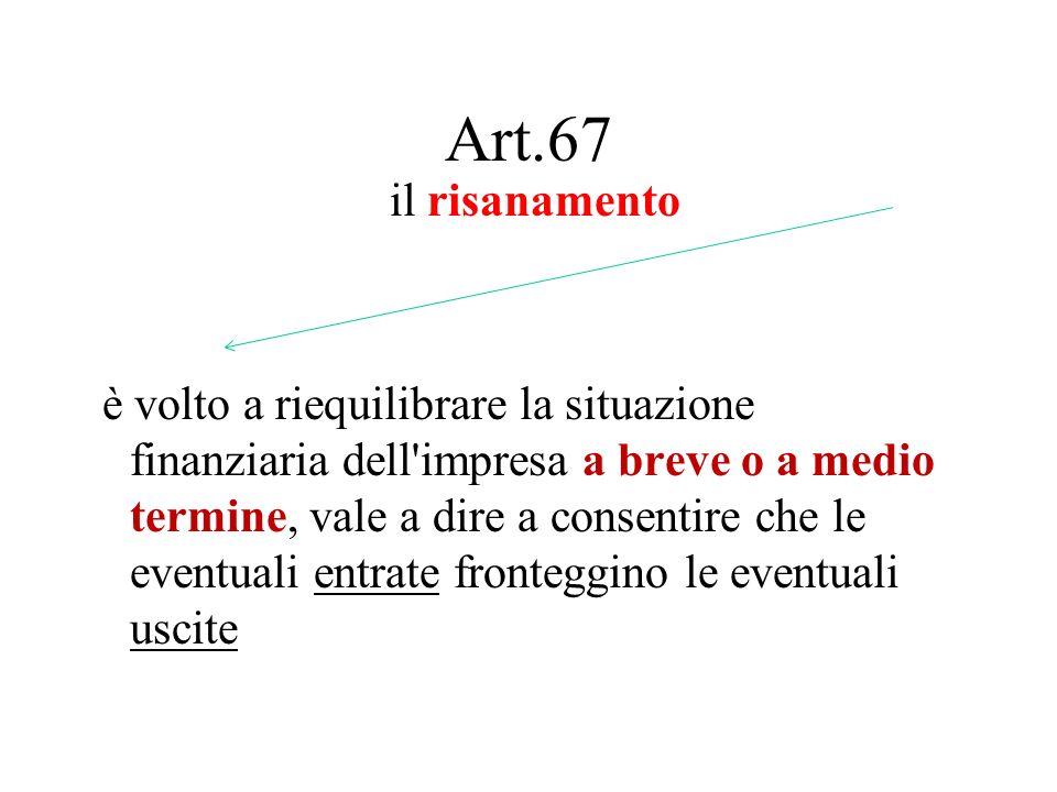Art.67 il risanamento è volto a riequilibrare la situazione finanziaria dell'impresa a breve o a medio termine, vale a dire a consentire che le eventu