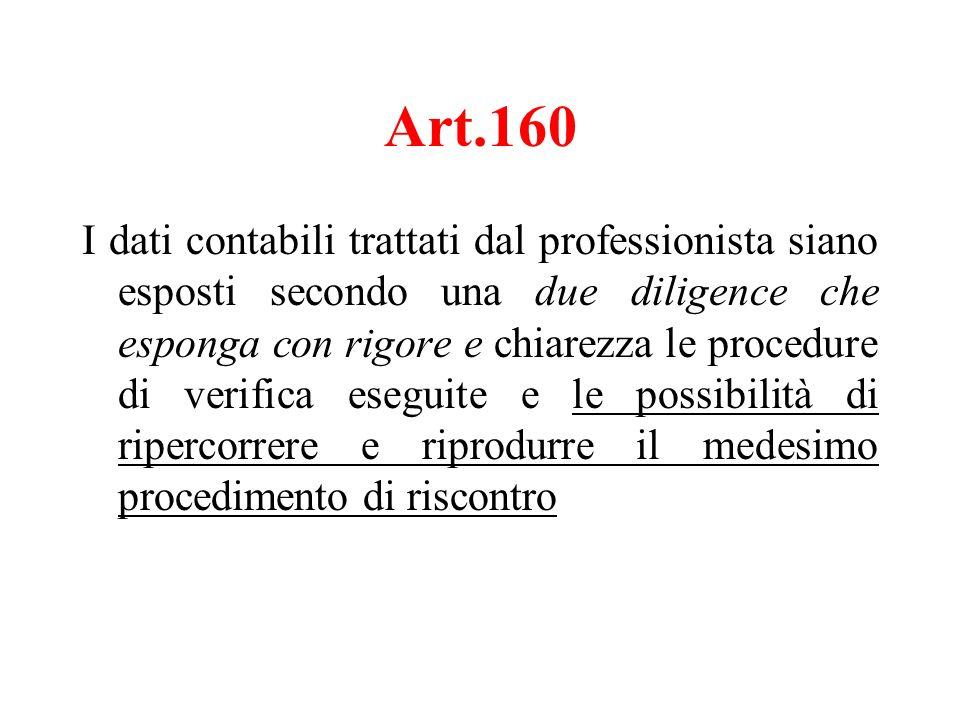 Art.160 I dati contabili trattati dal professionista siano esposti secondo una due diligence che esponga con rigore e chiarezza le procedure di verifi