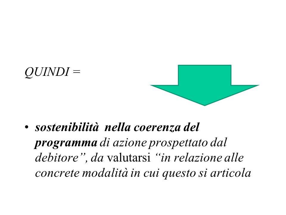 QUINDI = sostenibilità nella coerenza del programma di azione prospettato dal debitore, da valutarsi in relazione alle concrete modalità in cui questo