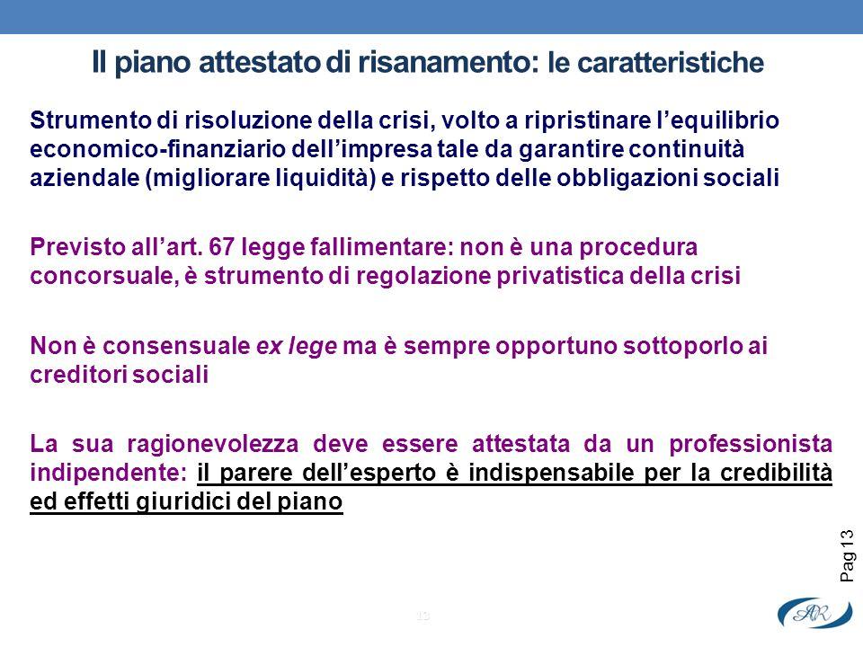 Il piano attestato di risanamento: le caratteristiche Strumento di risoluzione della crisi, volto a ripristinare lequilibrio economico-finanziario del
