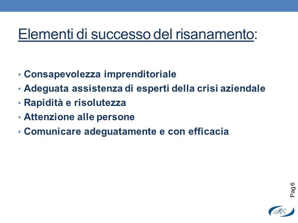 Elementi di successo del risanamento: Consapevolezza imprenditoriale Adeguata assistenza di esperti della crisi aziendale Rapidità e risolutezza Atten