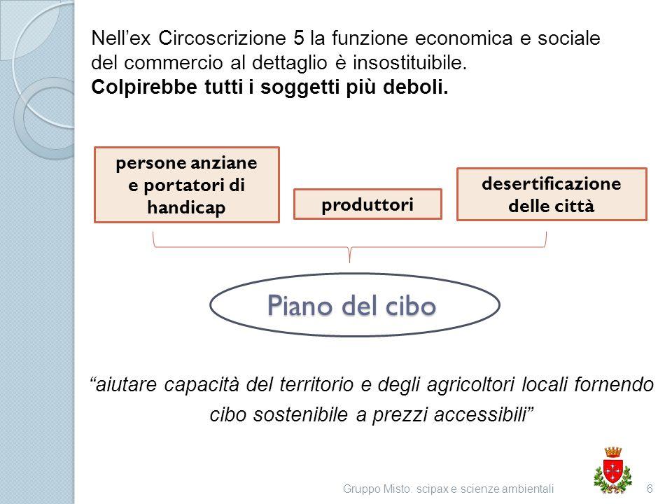 Gruppo Misto: scipax e scienze ambientali6 Nellex Circoscrizione 5 la funzione economica e sociale del commercio al dettaglio è insostituibile. Colpir