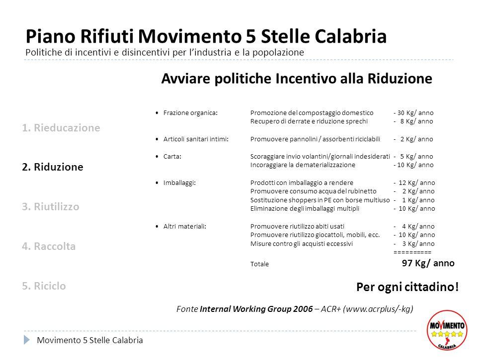 Piano Rifiuti Movimento 5 Stelle Calabria Politiche di incentivi e disincentivi per lindustria e la popolazione 3. Riutilizzo 4. Raccolta 5. Riciclo 1