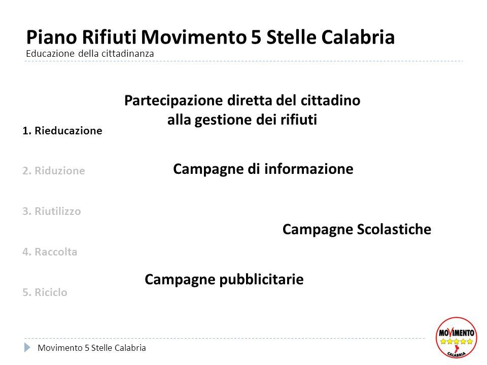 Piano Rifiuti Movimento 5 Stelle Calabria Educazione della cittadinanza 3. Riutilizzo 4. Raccolta 5. Riciclo 1. Rieducazione 2. Riduzione Movimento 5