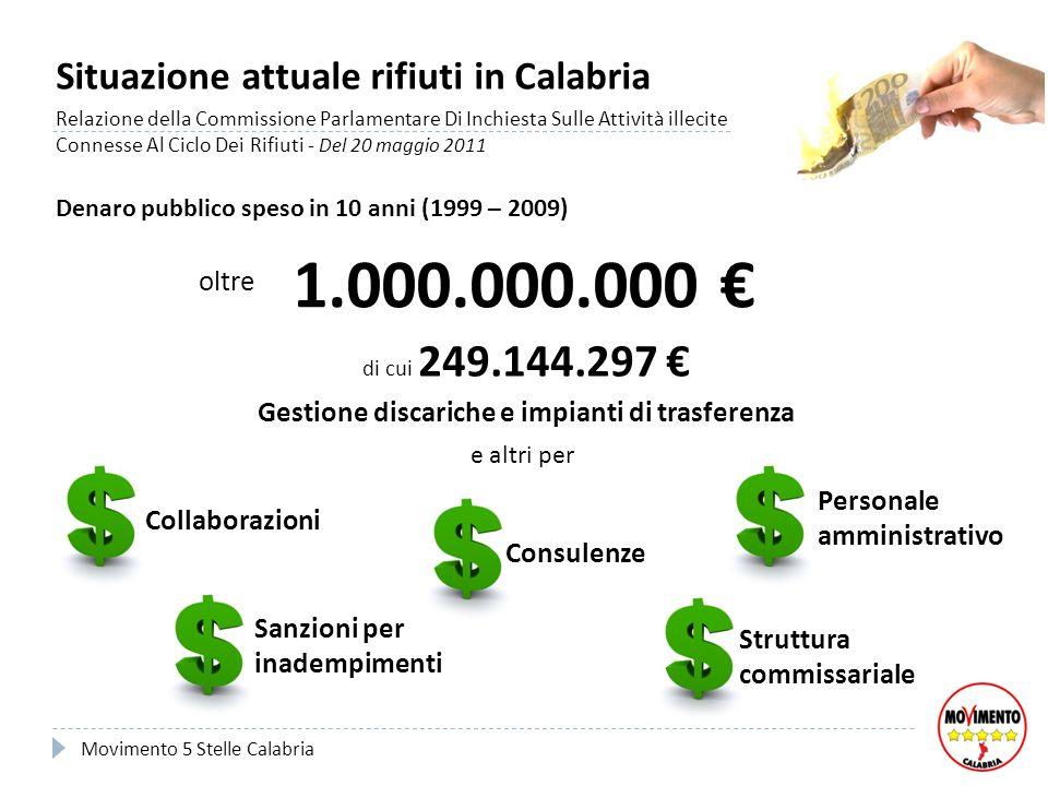 Situazione attuale rifiuti in Calabria Denaro pubblico speso in 10 anni (1999 – 2009) Movimento 5 Stelle Calabria oltre 1.000.000.000 Gestione discari