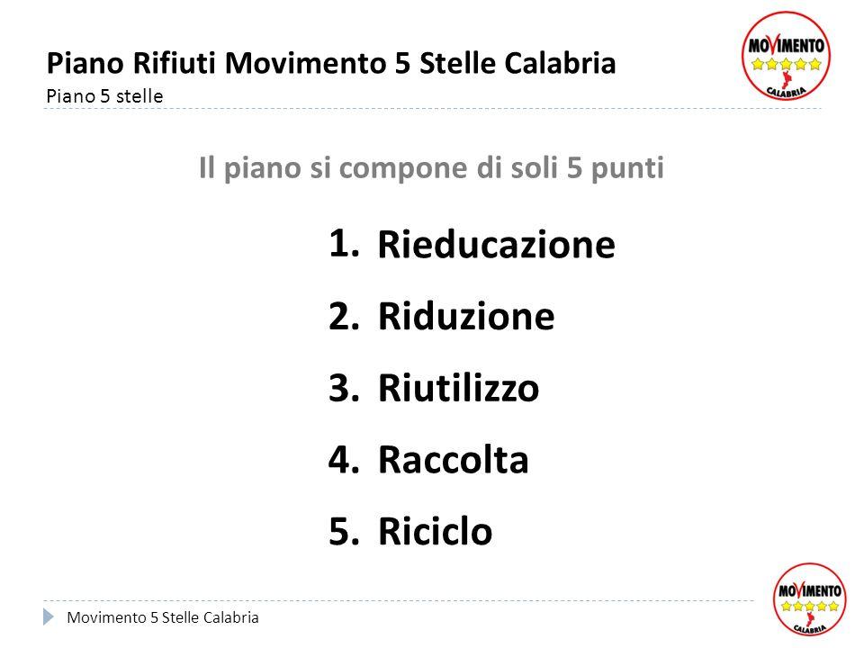 Piano Rifiuti Movimento 5 Stelle Calabria Piano 5 stelle Riutilizzo Raccolta Riciclo Rieducazione Riduzione Movimento 5 Stelle Calabria 1. 2. 3. 4. 5.