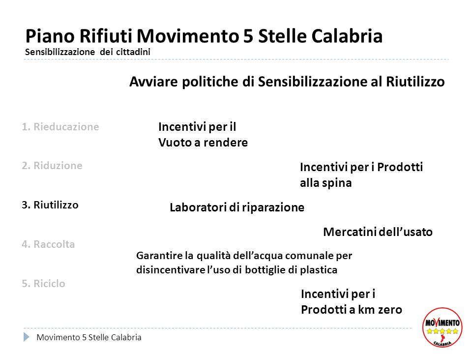 Piano Rifiuti Movimento 5 Stelle Calabria Sensibilizzazione dei cittadini 3. Riutilizzo 4. Raccolta 5. Riciclo 1. Rieducazione 2. Riduzione Movimento