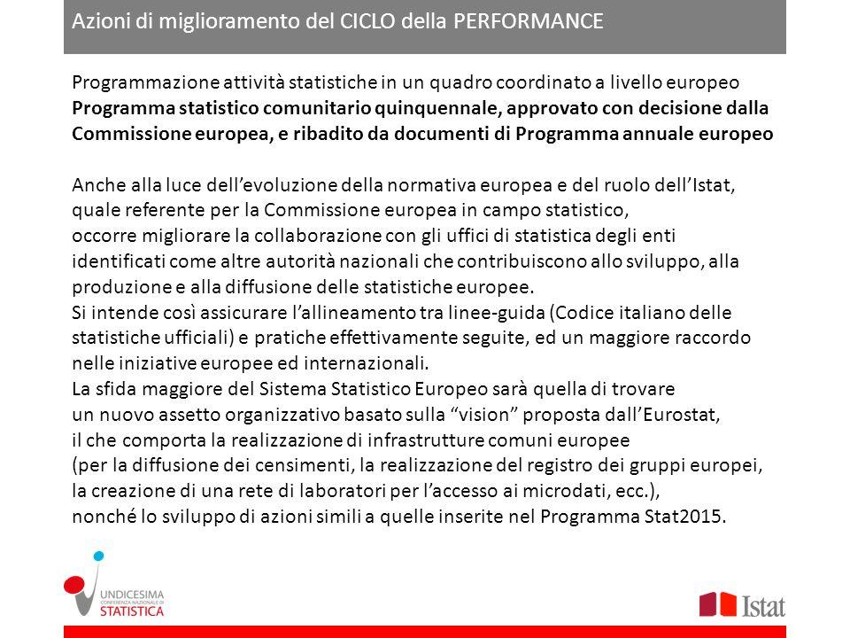 Azioni di miglioramento del CICLO della PERFORMANCE Programmazione attività statistiche in un quadro coordinato a livello europeo Programma statistico