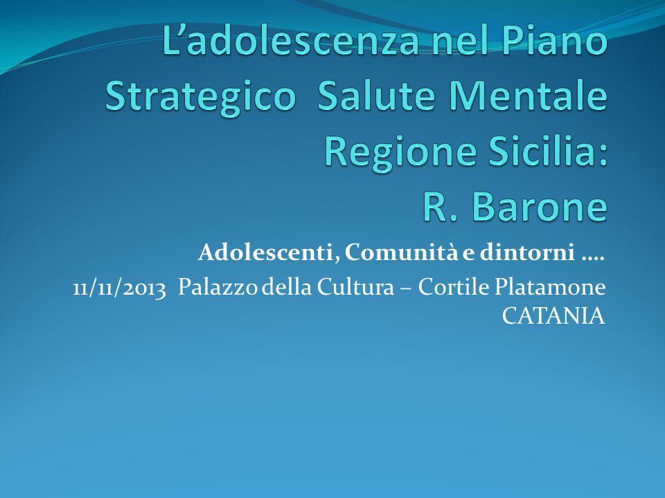 Adolescenti, Comunità e dintorni …. 11/11/2013 Palazzo della Cultura – Cortile Platamone CATANIA