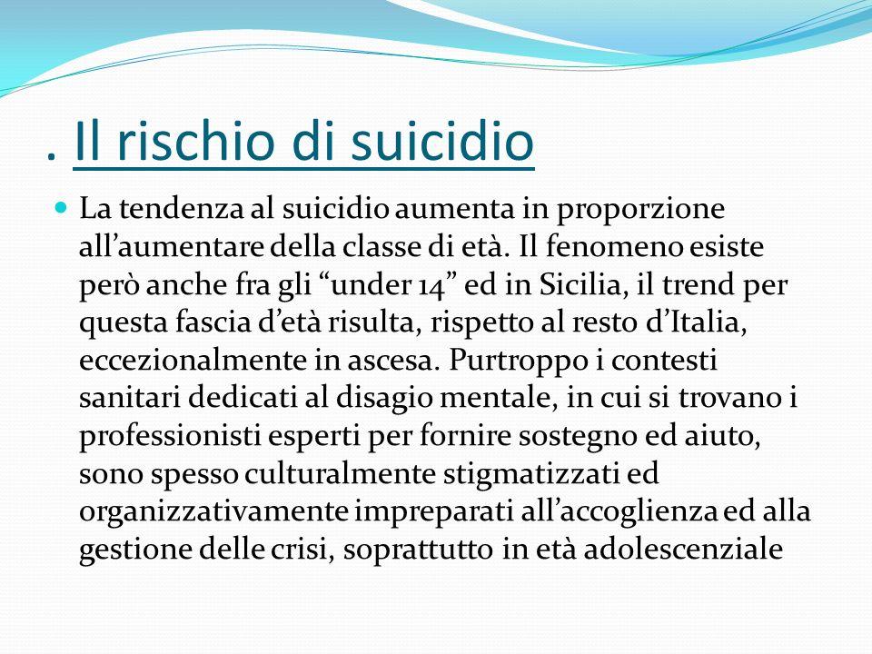 . Il rischio di suicidio La tendenza al suicidio aumenta in proporzione allaumentare della classe di età. Il fenomeno esiste però anche fra gli under