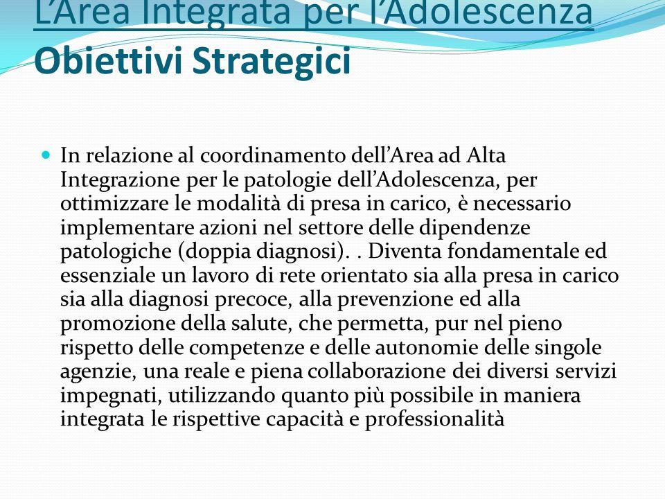 LArea Integrata per lAdolescenza Obiettivi Strategici In relazione al coordinamento dellArea ad Alta Integrazione per le patologie dellAdolescenza, pe