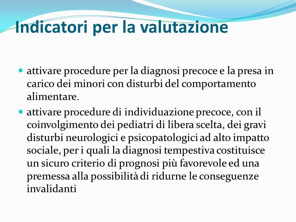 Indicatori per la valutazione attivare procedure per la diagnosi precoce e la presa in carico dei minori con disturbi del comportamento alimentare. at
