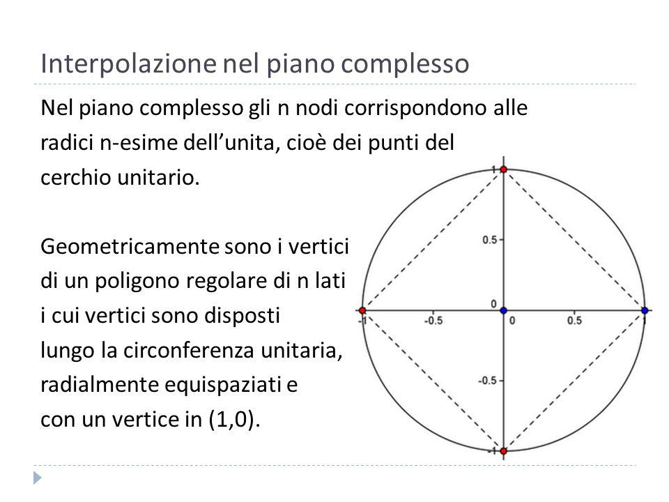 Radice n-esima Nel piano complesso gli n nodi sono le radici n-esime dellunità, cioè i punti del cerchio unitario: