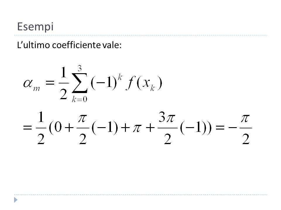 Esempi Pertanto il polinomio cercato nei 4 punti vale: