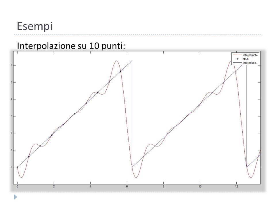 Esempi Interpolazione su 25 punti: