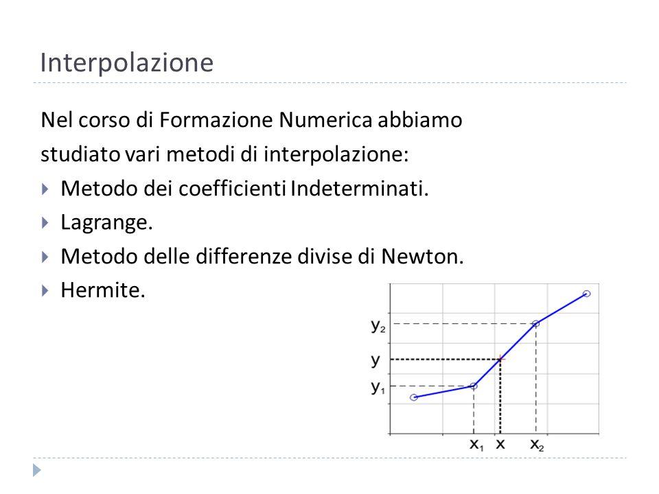 Interpolazione Cosa accade però se la funzione da interpolare è periodica.