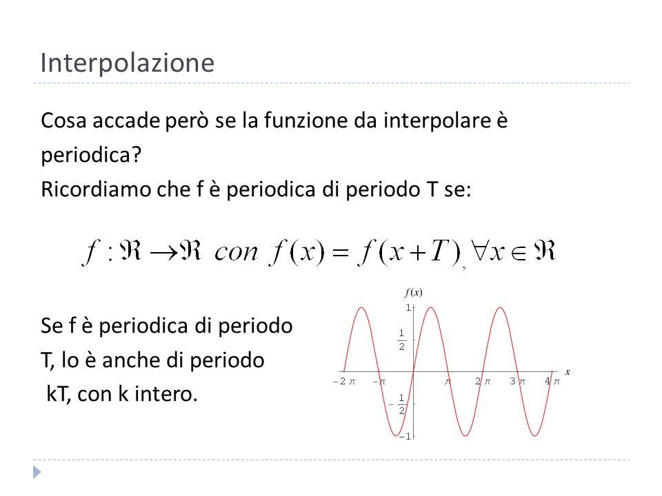 Interpolazione Per approssimare funzioni periodiche non possiamo usare i classici polinomi, in quanto non periodici.