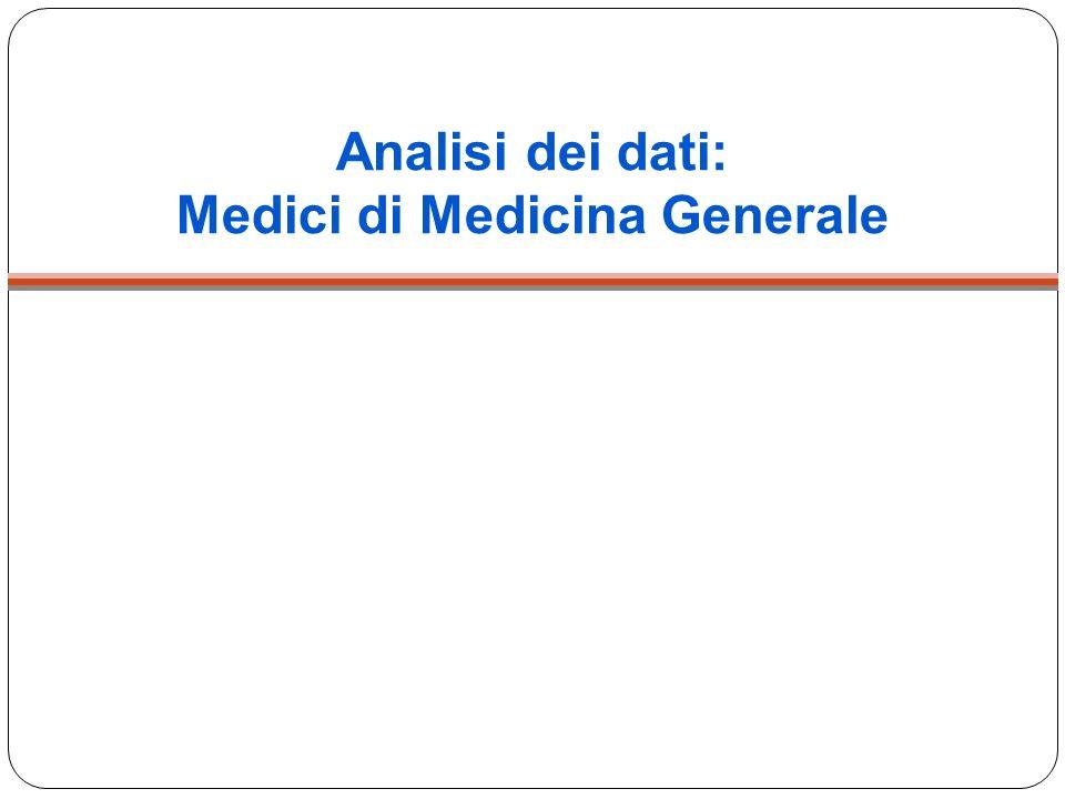 Analisi dei dati: Medici di Medicina Generale