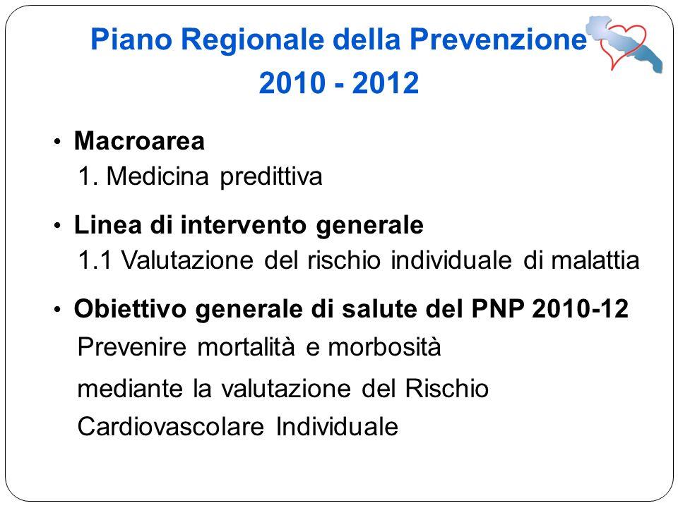 Macroarea 1. Medicina predittiva Linea di intervento generale 1.1 Valutazione del rischio individuale di malattia Obiettivo generale di salute del PNP