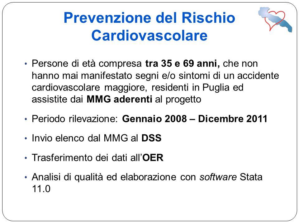 Prevenzione del Rischio Cardiovascolare Persone di età compresa tra 35 e 69 anni, che non hanno mai manifestato segni e/o sintomi di un accidente card