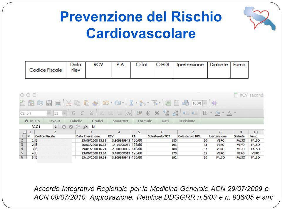 Prevenzione del Rischio Cardiovascolare Accordo Integrativo Regionale per la Medicina Generale ACN 29/07/2009 e ACN 08/07/2010. Approvazione. Rettific