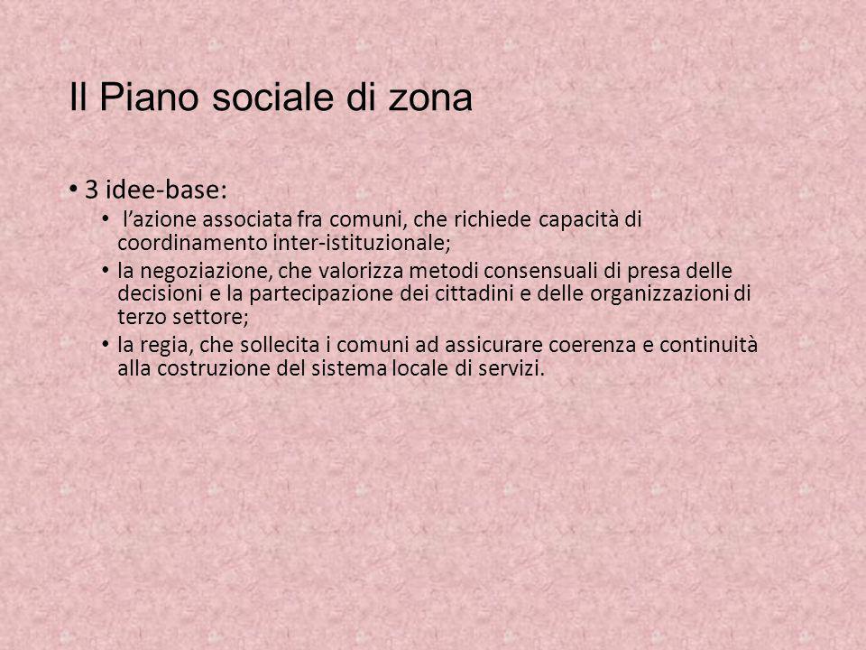 Il Piano sociale di zona 3 idee-base: lazione associata fra comuni, che richiede capacità di coordinamento inter-istituzionale; la negoziazione, che v