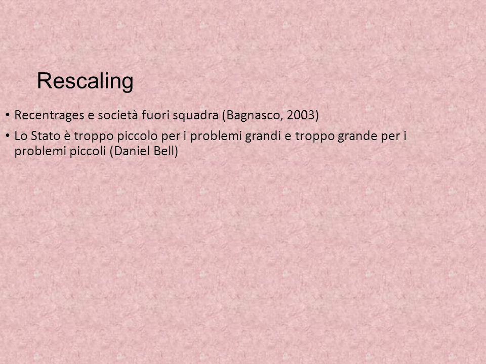 Rescaling Recentrages e società fuori squadra (Bagnasco, 2003) Lo Stato è troppo piccolo per i problemi grandi e troppo grande per i problemi piccoli