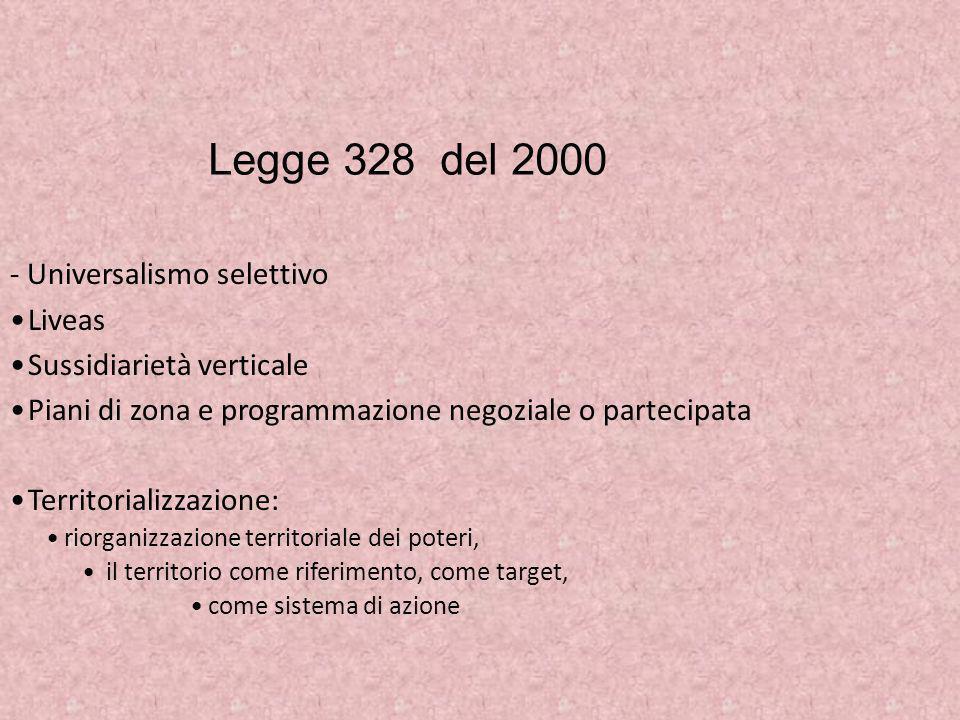Legge 328 del 2000 - Universalismo selettivo Liveas Sussidiarietà verticale Piani di zona e programmazione negoziale o partecipata Territorializzazion