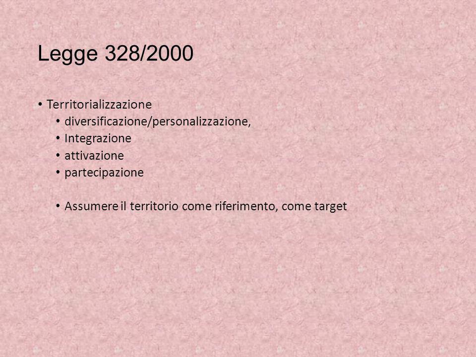 Legge 328/2000 Territorializzazione diversificazione/personalizzazione, Integrazione attivazione partecipazione Assumere il territorio come riferiment