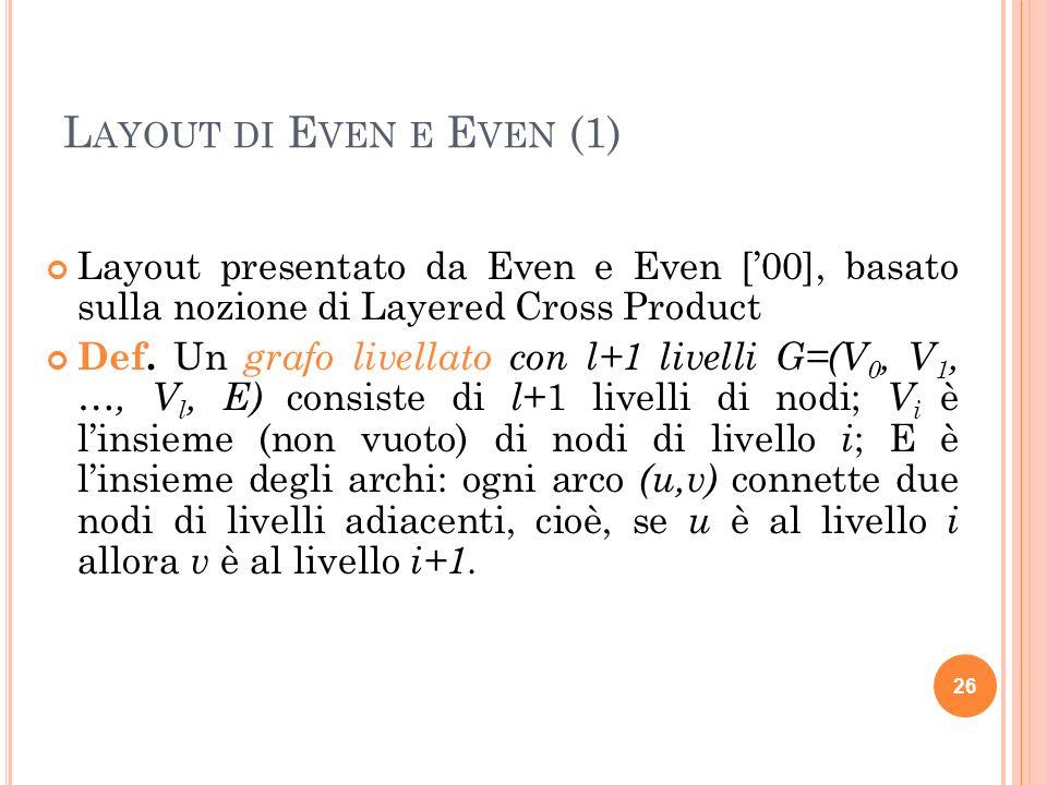 L AYOUT DI E VEN E E VEN (1) Layout presentato da Even e Even [00], basato sulla nozione di Layered Cross Product Def.