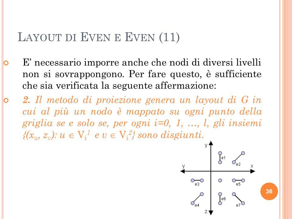 L AYOUT DI E VEN E E VEN (11) E necessario imporre anche che nodi di diversi livelli non si sovrappongono.