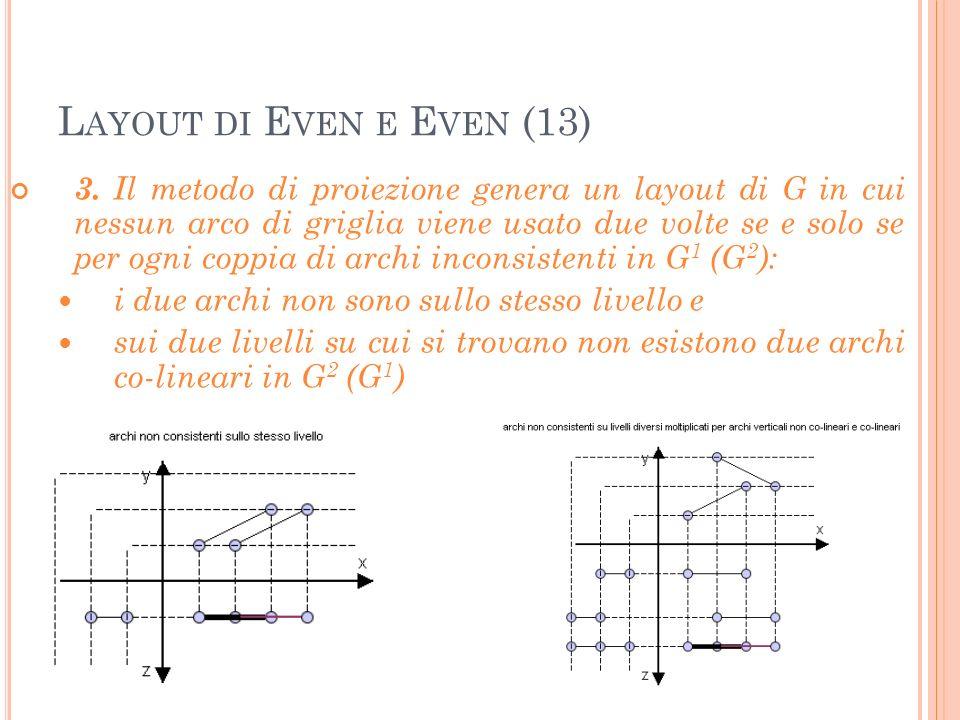 L AYOUT DI E VEN E E VEN (13) 3.