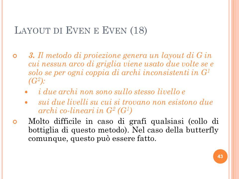 L AYOUT DI E VEN E E VEN (18) 3.