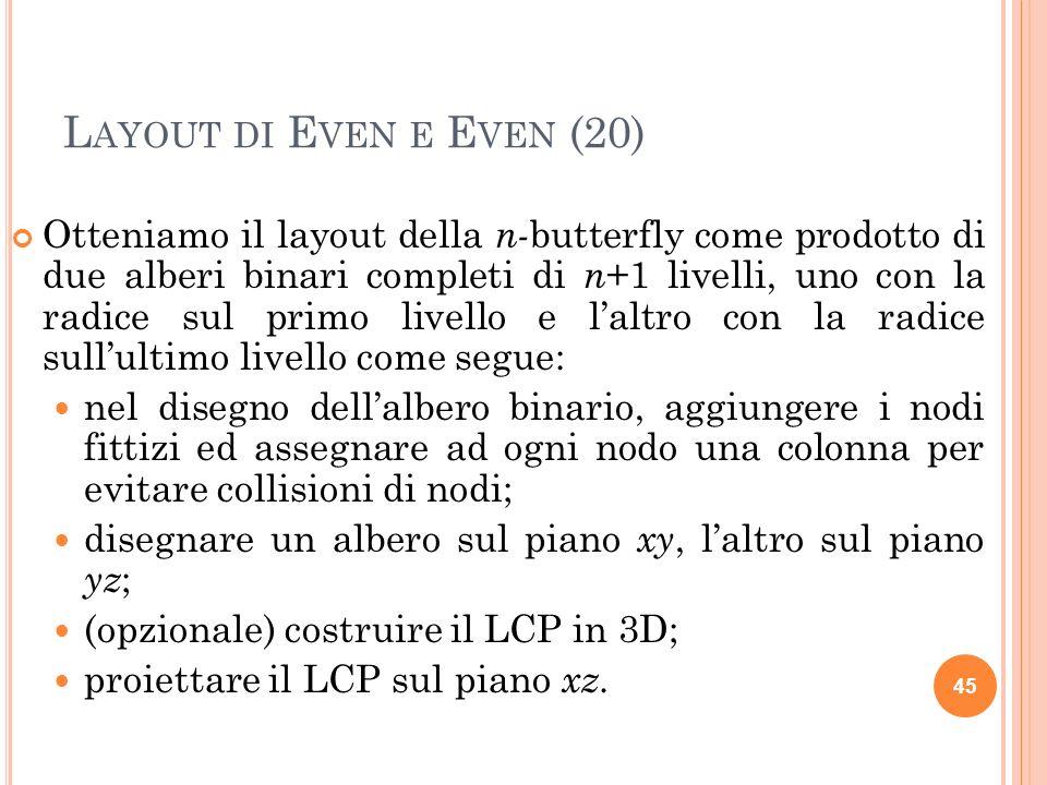 L AYOUT DI E VEN E E VEN (20) Otteniamo il layout della n- butterfly come prodotto di due alberi binari completi di n +1 livelli, uno con la radice sul primo livello e laltro con la radice sullultimo livello come segue: nel disegno dellalbero binario, aggiungere i nodi fittizi ed assegnare ad ogni nodo una colonna per evitare collisioni di nodi; disegnare un albero sul piano xy, laltro sul piano yz ; (opzionale) costruire il LCP in 3D; proiettare il LCP sul piano xz.