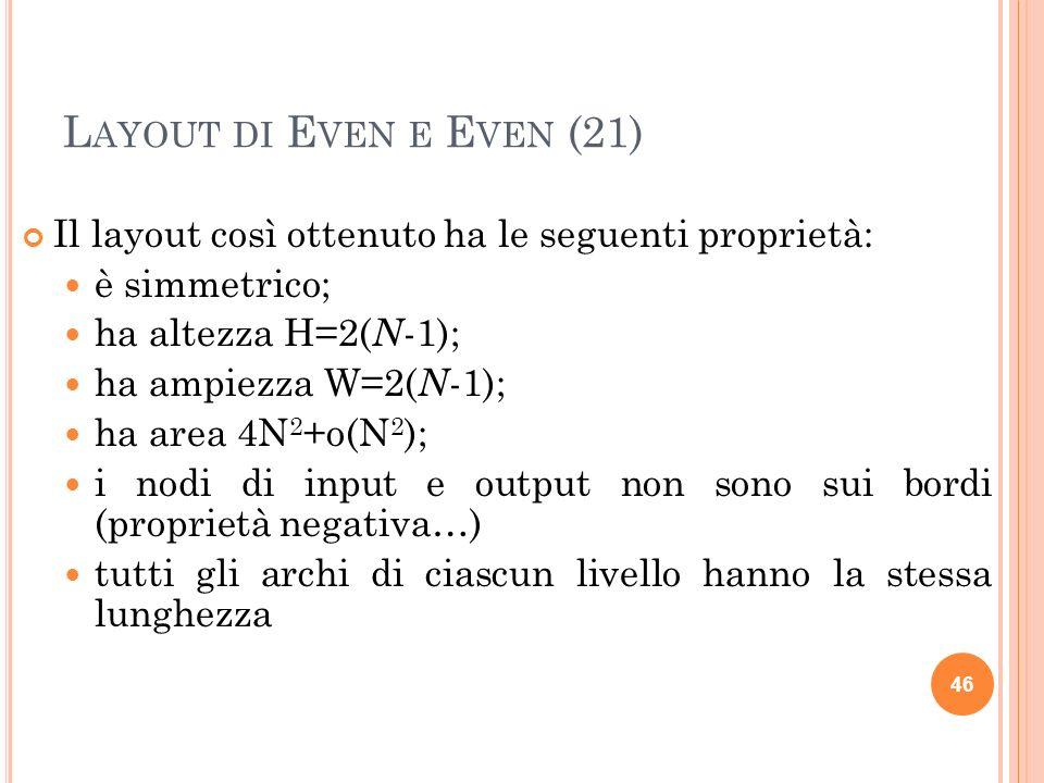 L AYOUT DI E VEN E E VEN (21) Il layout così ottenuto ha le seguenti proprietà: è simmetrico; ha altezza H=2( N -1); ha ampiezza W=2( N -1); ha area 4N 2 +o(N 2 ); i nodi di input e output non sono sui bordi (proprietà negativa…) tutti gli archi di ciascun livello hanno la stessa lunghezza 46