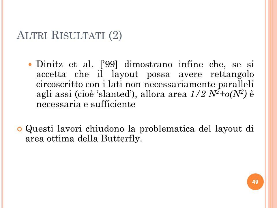 Dinitz et al.