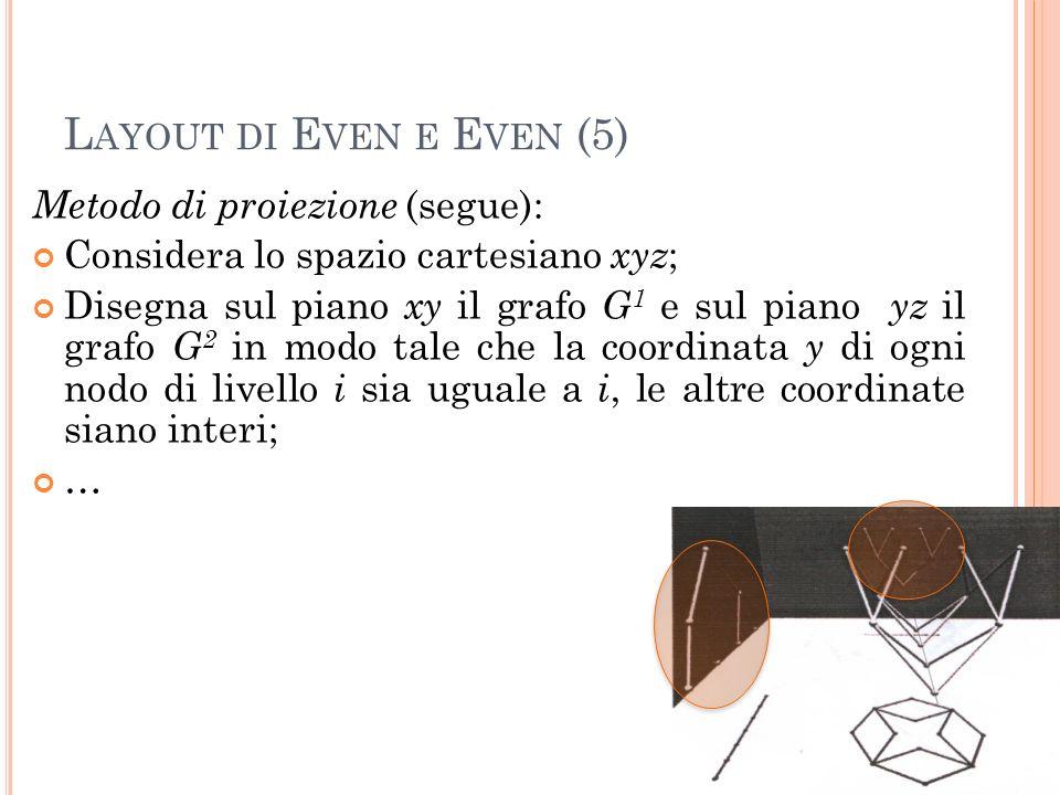 L AYOUT DI E VEN E E VEN (5) Metodo di proiezione (segue): Considera lo spazio cartesiano xyz ; Disegna sul piano xy il grafo G 1 e sul piano yz il grafo G 2 in modo tale che la coordinata y di ogni nodo di livello i sia uguale a i, le altre coordinate siano interi; … 30