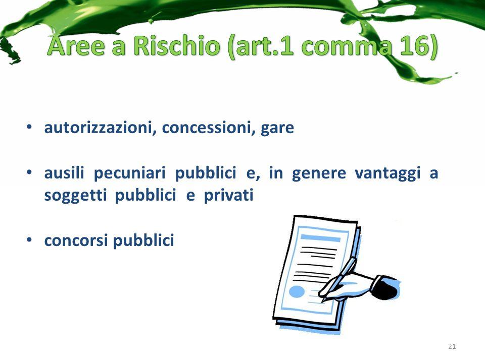 autorizzazioni, concessioni, gare ausili pecuniari pubblici e, in genere vantaggi a soggetti pubblici e privati concorsi pubblici 21