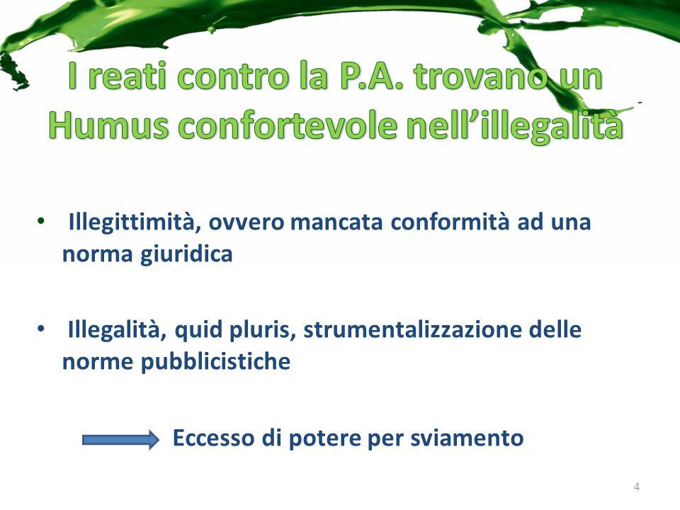 Illegittimità, ovvero mancata conformità ad una norma giuridica Illegalità, quid pluris, strumentalizzazione delle norme pubblicistiche Eccesso di potere per sviamento 4
