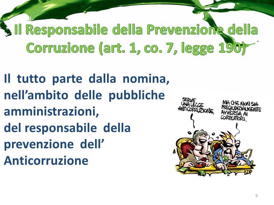 Il tutto parte dalla nomina, nellambito delle pubbliche amministrazioni, del responsabile della prevenzione dell Anticorruzione 9