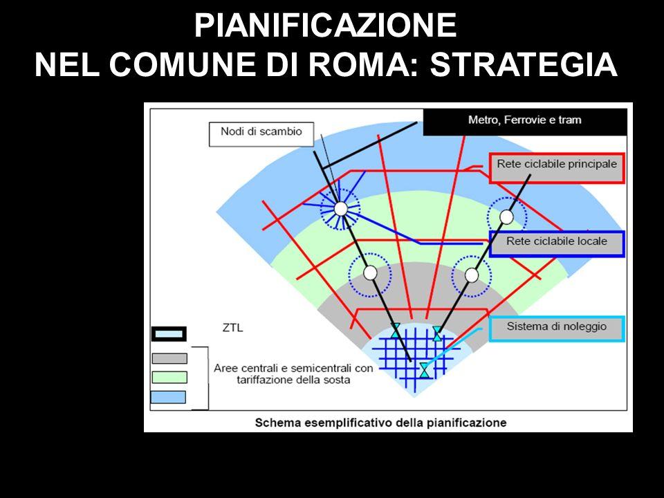 PIANIFICAZIONE NEL COMUNE DI ROMA: STRATEGIA