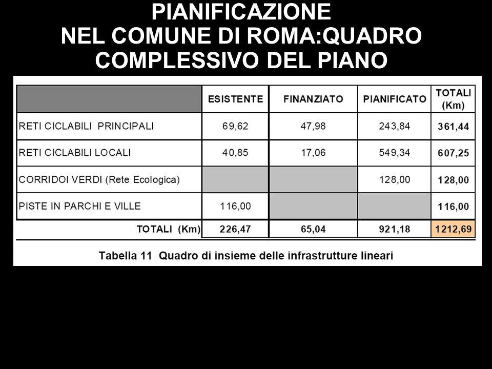 PIANIFICAZIONE NEL COMUNE DI ROMA:QUADRO COMPLESSIVO DEL PIANO